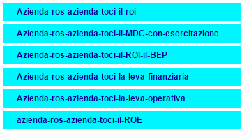 Azienda ROS e TOCI