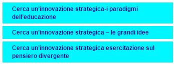 Cercare un'innovazione strategica il pensiero divergente